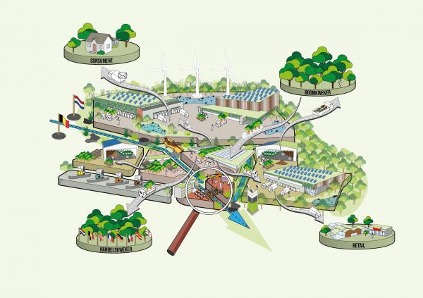 Ontwikkeling Business Centre Treeport (BCT): ambities krijgen vorm